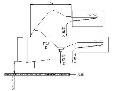 一,产品简介及工作原理     自来水中一般都有一定的电导率,把电极片